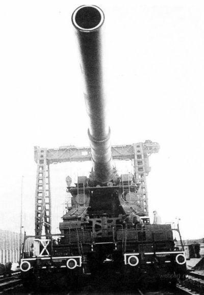 Железнодорожные орудия во Второй мировой войне
