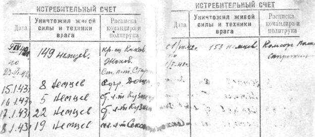 Запись бойца об уничтоженном противнике подтверждалась подписью командира и политрука.