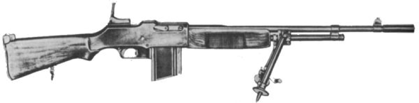 Пулемет Browning M-1918А1 BAR