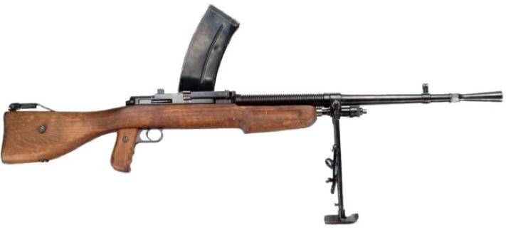 Ручной пулемет Mendoza C-1934