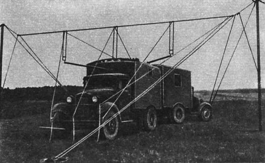 Мобильная  РЛС РУС-1 (Ревень) приемник