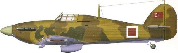 Bradic Srecko. Истребитель Hawker Hurricane Mk.I.