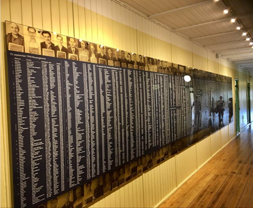 Список заключенных лагеря