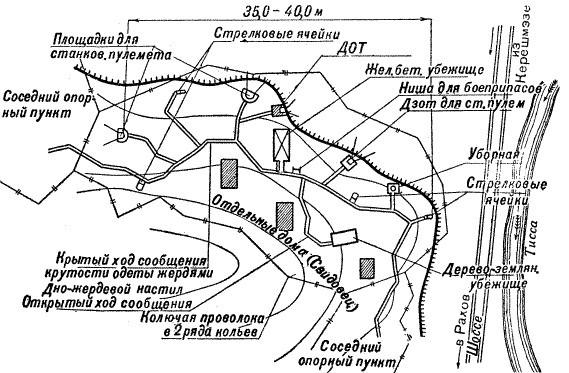 Схема участка линии в Ясенях. На этом участке Красная Армия проводила разведку боем