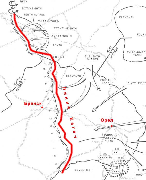 Карта-схема линии Хаген.