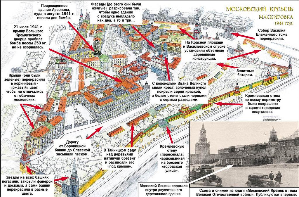 Общий план маскировки Кремля.