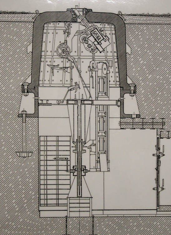 Схема башни гранатомета.