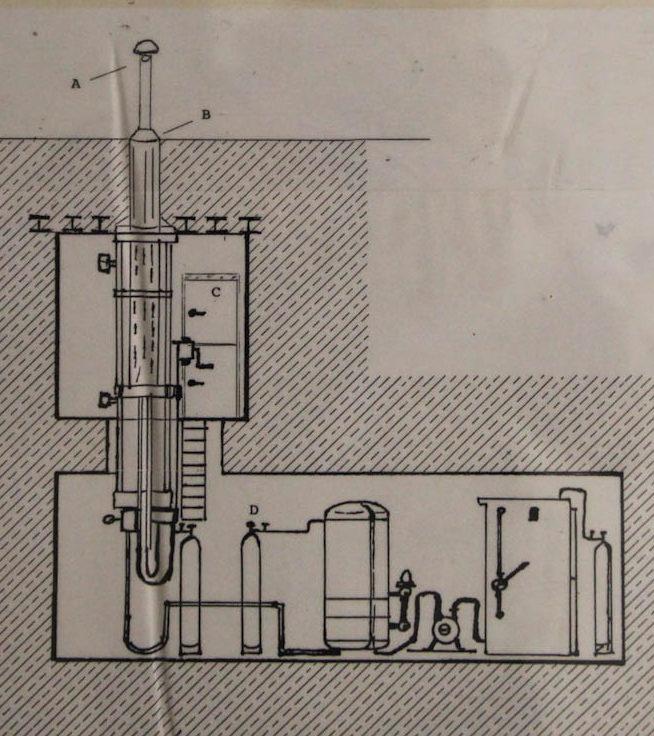 Схема устройства огнемета.