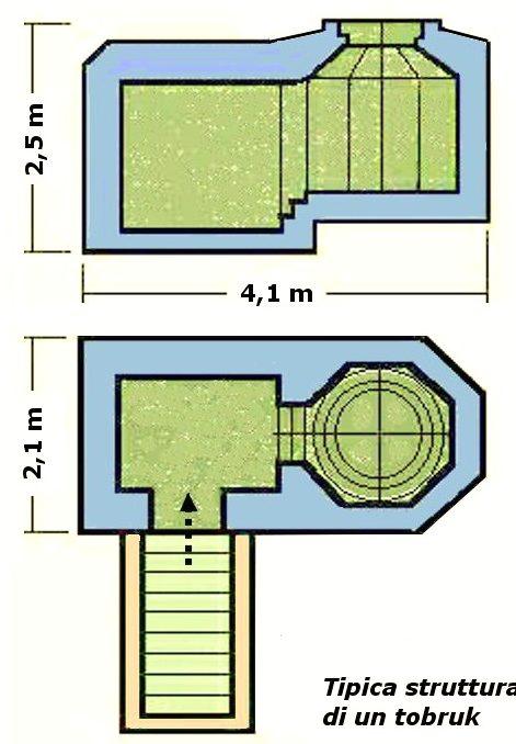 План ДОТа типа R58.