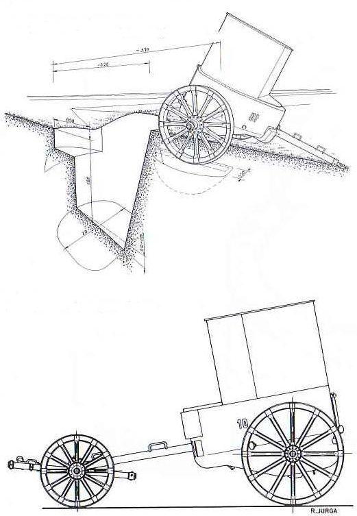 Схема перевозки и установки бронеколпака на позиции.