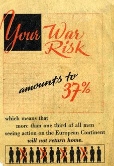 Ваш военный риск составляет 37%.