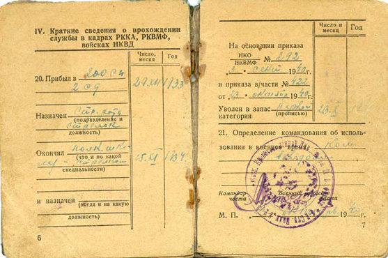 Военные билеты красноармейцев.