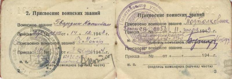 Удостоверения личности подполковника Штырова И.В.