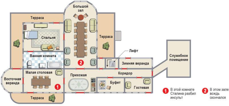 План помещений «ближней» дачи, которые занимал Сталин.