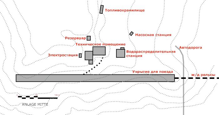 План расположения сооружений у ангара «Юг».