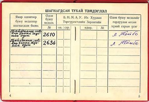 Удостоверение о награждении «Орденом Боевого Красного Знамени».