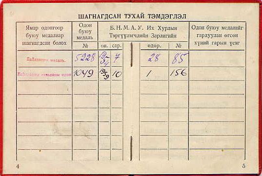Орденская книжка к награждению «Орденом Полярной Звезды» нового образца.