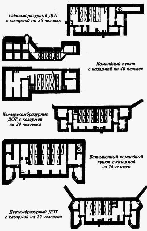Планы основных оборонительных сооружений на Карельском валу.
