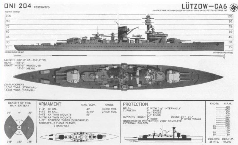 Чертеж Крейсера «Lützow».