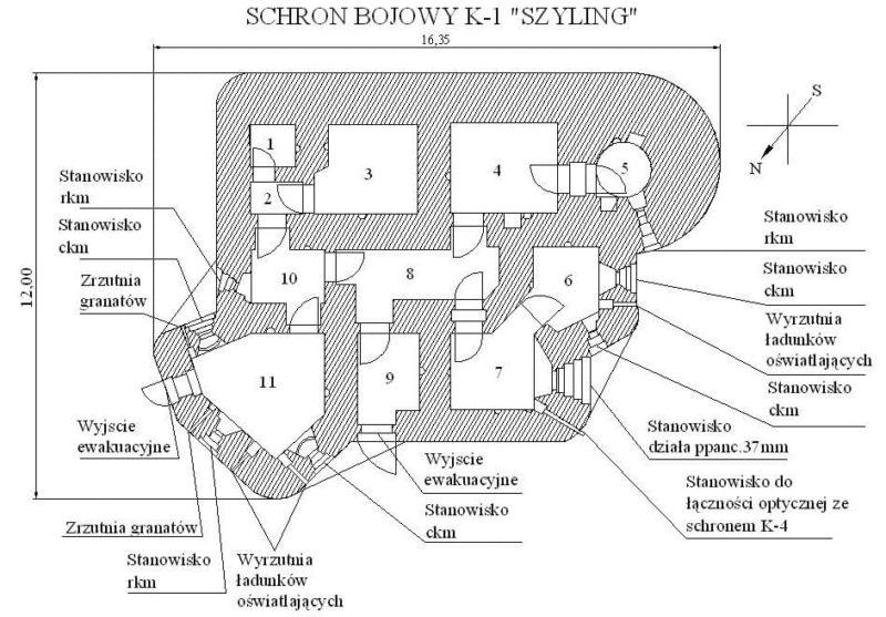 ДОТ «Szyling» и его план.