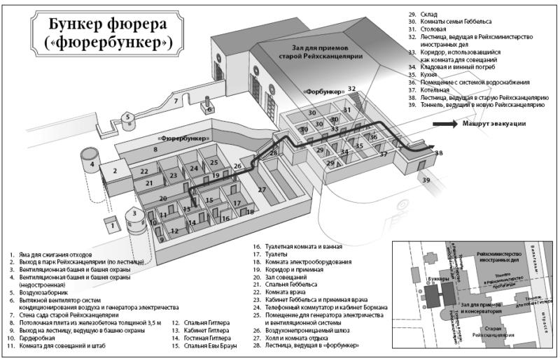 План-схема форбункера и фюрербункера.