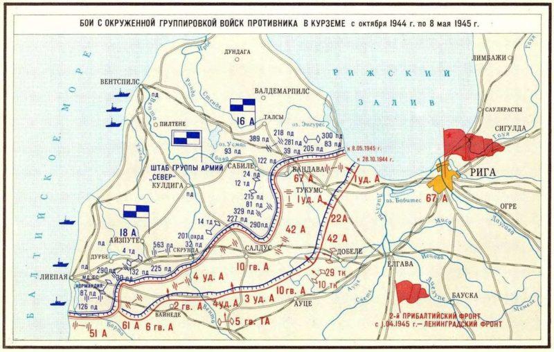 Карта-схема Курляндского котла.
