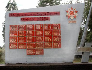 х. Яново-Грушевский Октябрьского р-на. Памятник, установленный в 1973 году в память о погибших земляках.