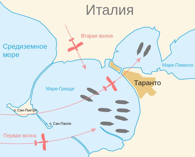 Схема атаки в Таранто.