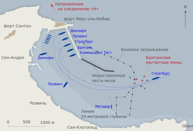 Схема гавани Мерс-эль-Кебир и начальной фазы сражения 3 июля 1940 года.
