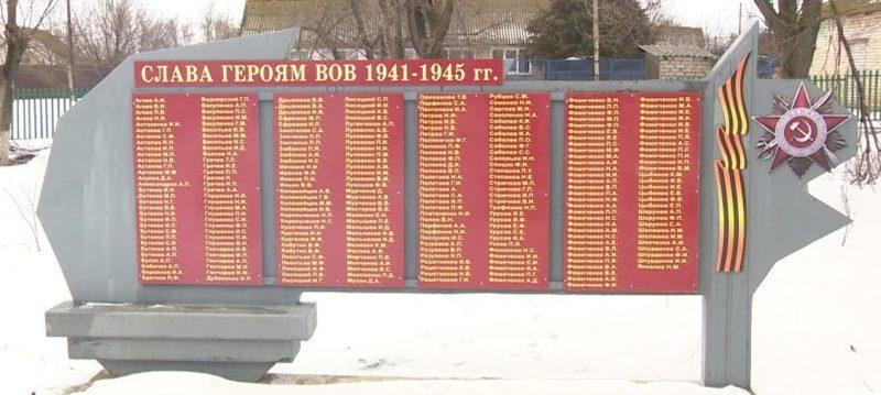 с. Цаца Светлоярского р-на. Памятник погибшим землякам.