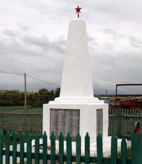 х. Ложки Калачевского р-на. Братская могила, в которой захоронено 257 советских воинов. Стела была сооружена в 1956 году, в 1972 году – реконструирована.