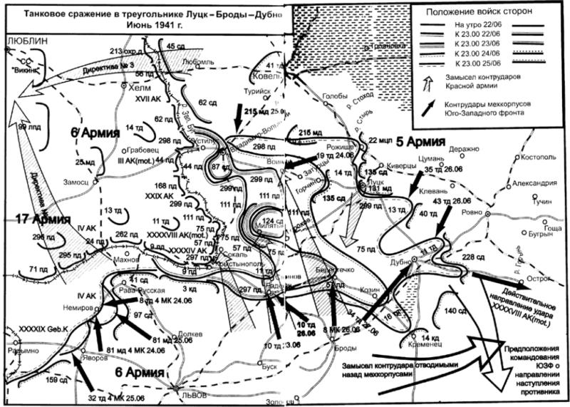 Карта танкового сражения.