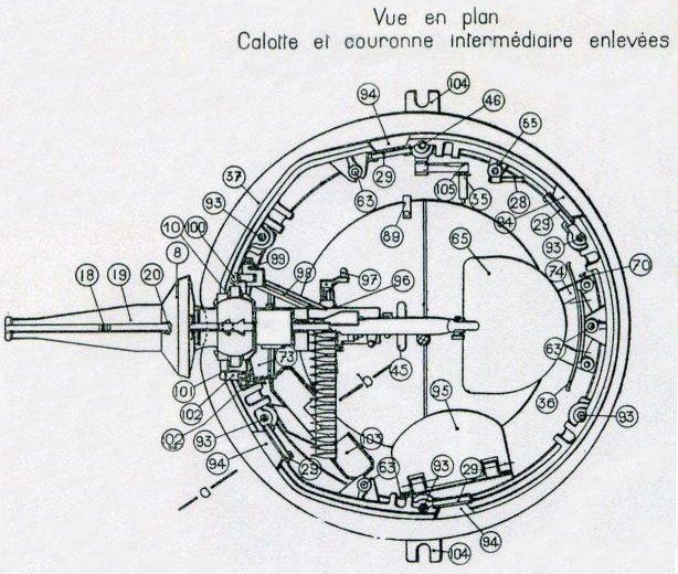 Схема устройства бронебашни STG.