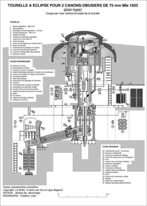 Схема устройства бронебашни 75R33.