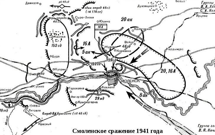 Карта-схема Смоленского сражения.