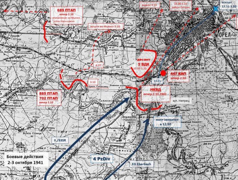 Примерно так выглядела оборона Орла утром 3 октября 1941 г.