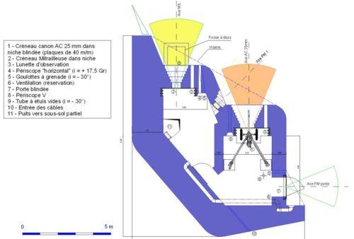 План каземата SFAM AC-Mit с правосторонними амбразурами.
