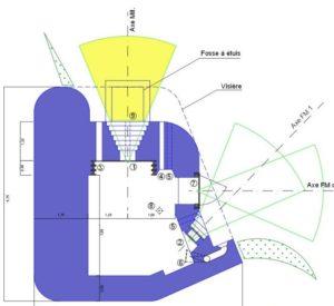 План каземата SFAM – Mit с правосторонней амбразурой.
