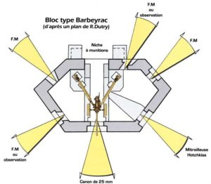 План блокпоста Barbeyrac.