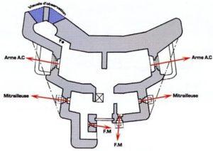 План блокпоста FCR GA1 типа A2.