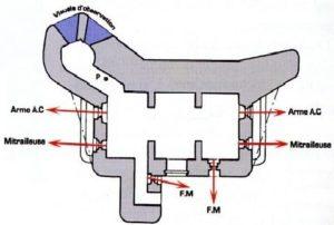 План блокпоста FCR GA1типа A5.