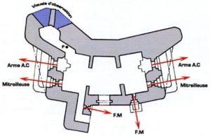 План блокпоста FCR GA1типа A5bis.