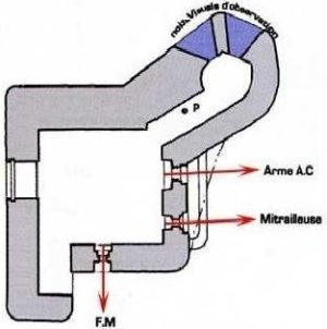 План блокпоста FCR GA1 типа B1 с правосторонними амбразурами.