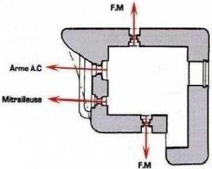 План блокпоста FCR-GA1 типа F1 с левосторонними амбразурами.