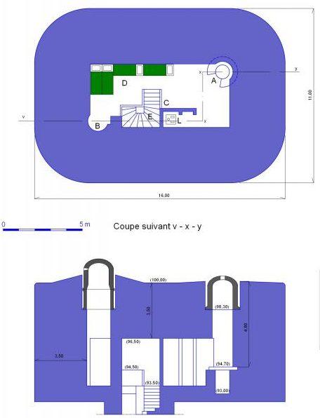 План артиллерийского наблюдательного пункта CORF.