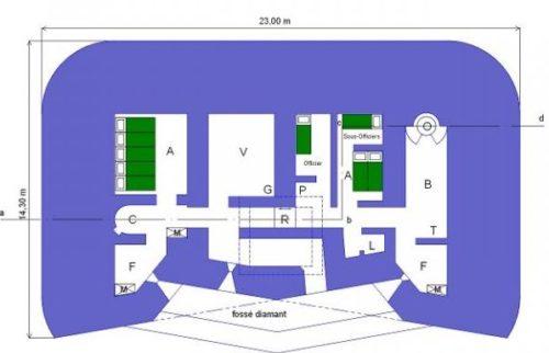 План артиллерийского наблюдательного пункта CORF типа NE.