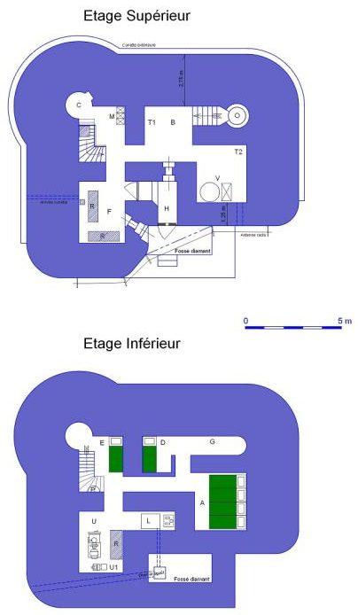 План артиллерийского наблюдательного пункта CORF типа RFM.