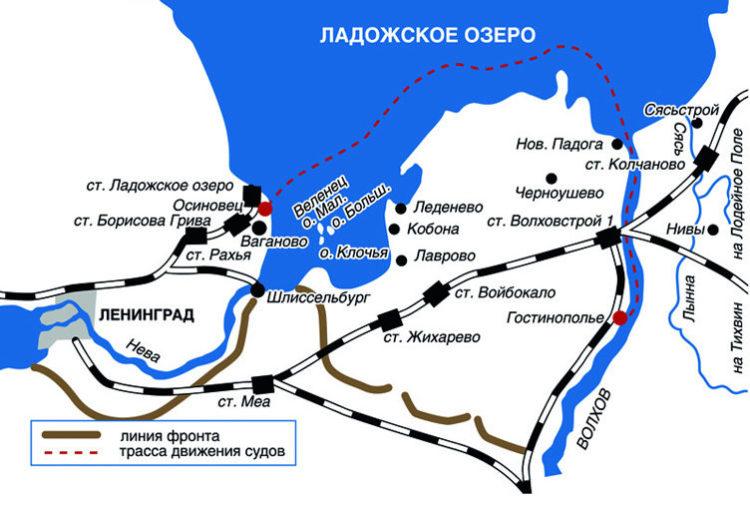 Схема работы флота на Большой ладожской трассе.