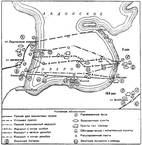 Схема организации ледяной магистрали.