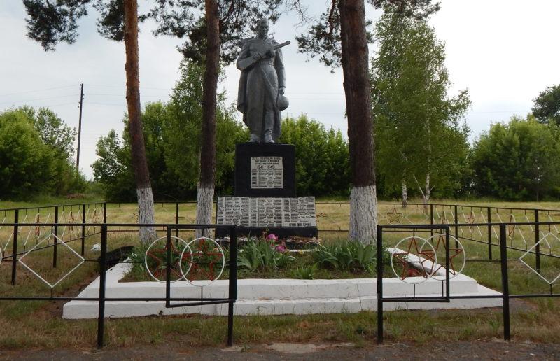 с. Бобрава Беловского р-на. Памятник по улице Центральной, установленный в 1979 году на братской могиле, в которой похоронено 85 советских воинов, в т.ч. 16 неизвестных.